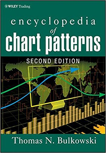 Encyclopedia of Chart Patterns Hardcover by Thomas N  Bulkowski EBOOK PDF  Instant Download - Textbook eBook PDF Download